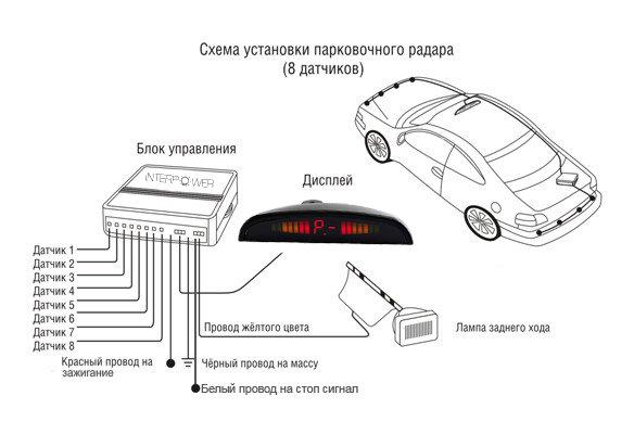 Принцип работы парктроника